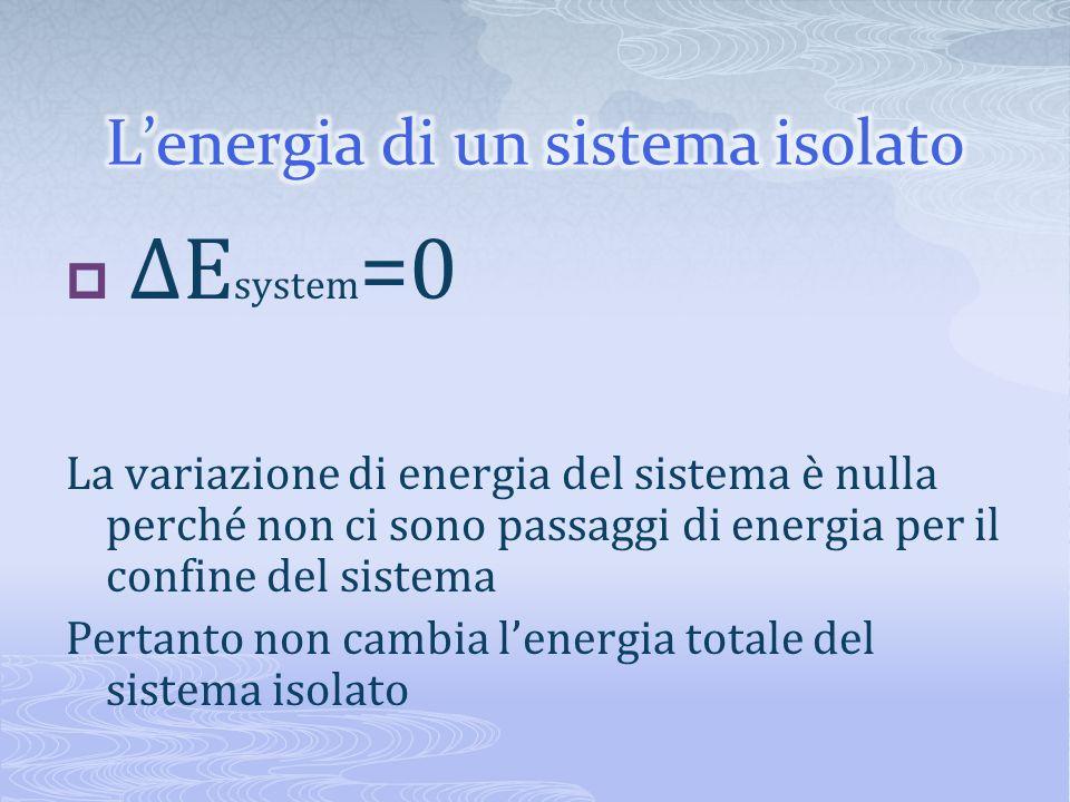 L'energia di un sistema isolato