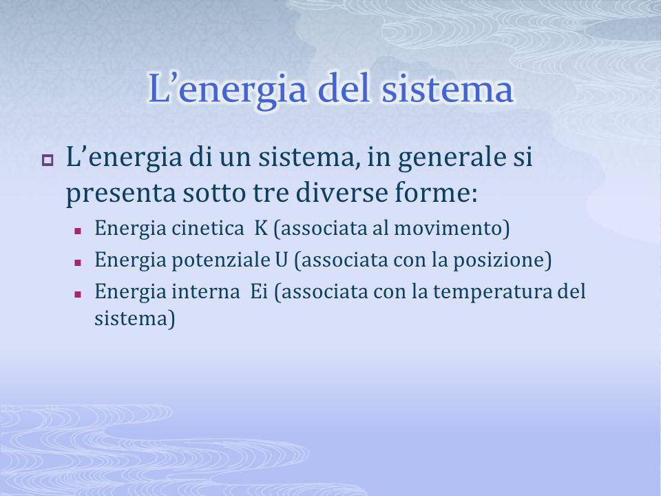 L'energia del sistema L'energia di un sistema, in generale si presenta sotto tre diverse forme: Energia cinetica K (associata al movimento)