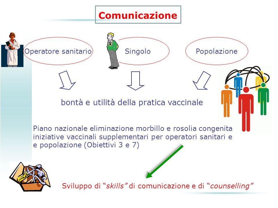 Sviluppo di skills di comunicazione e di counselling