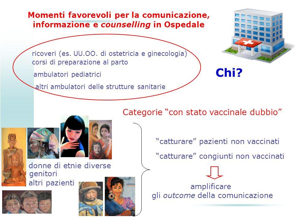 Chi Categorie con stato vaccinale dubbio