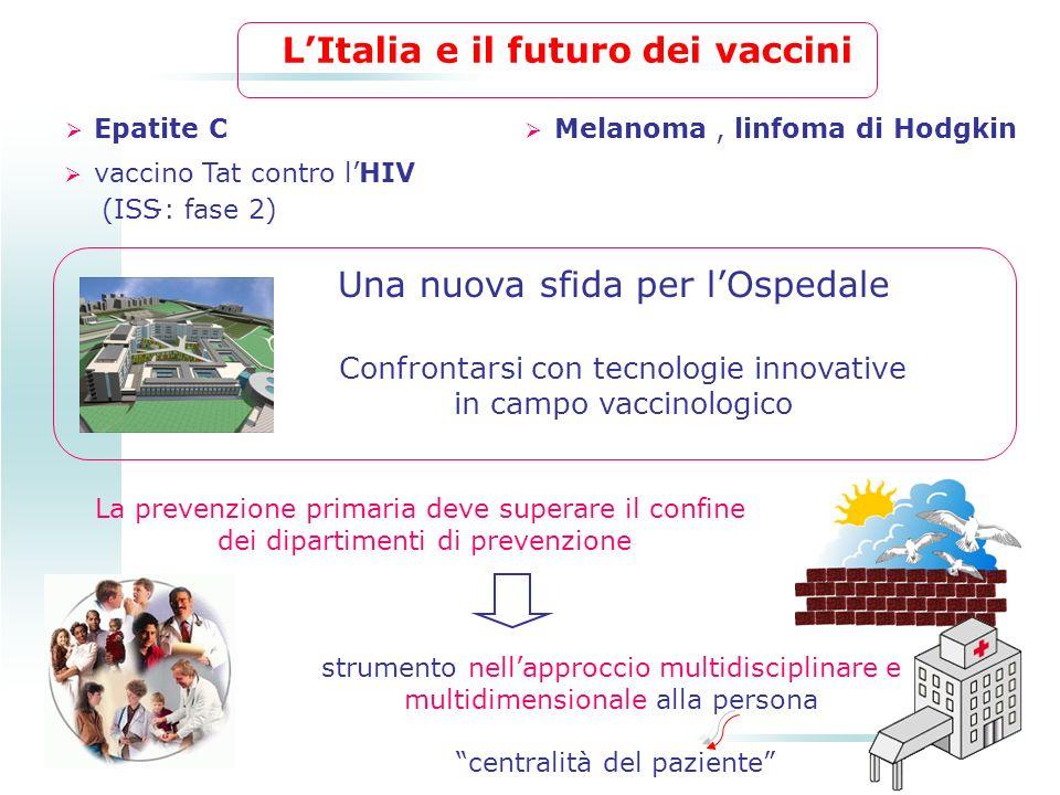 L'Italia e il futuro dei vaccini