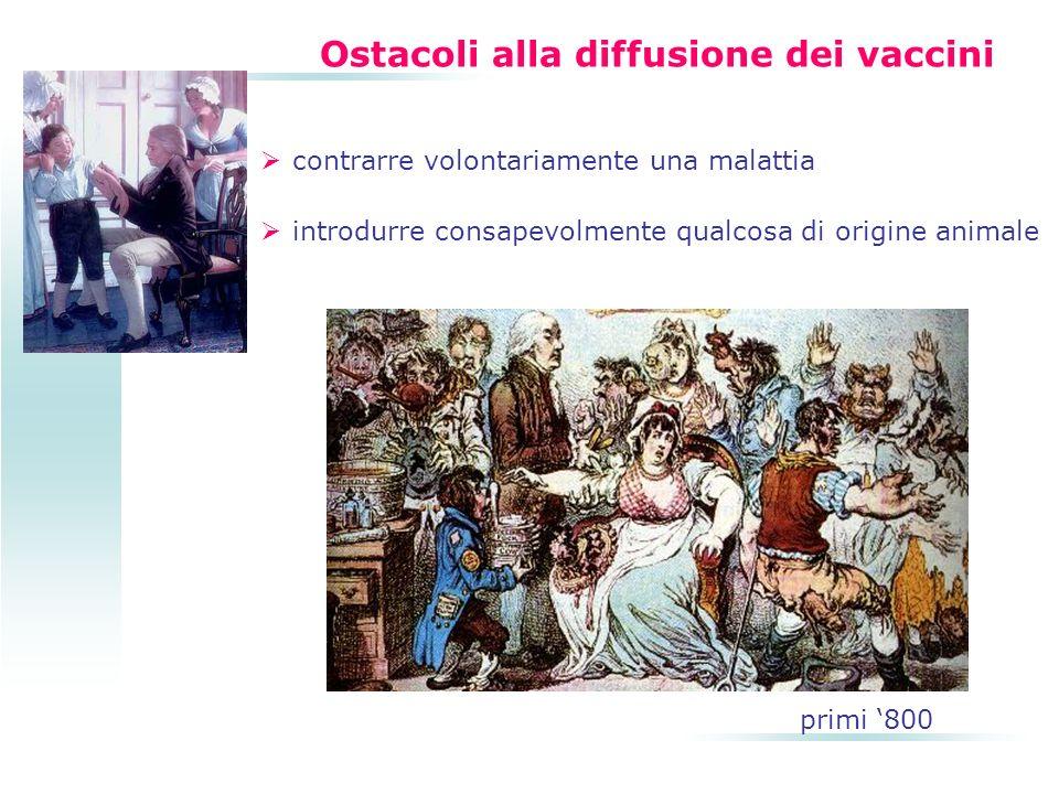 Ostacoli alla diffusione dei vaccini