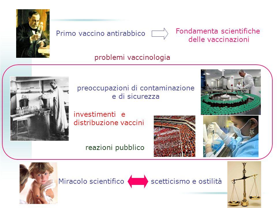 Fondamenta scientifiche delle vaccinazioni Primo vaccino antirabbico