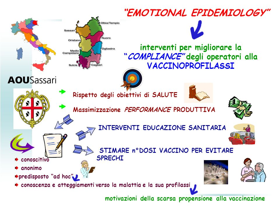 EMOTIONAL EPIDEMIOLOGY