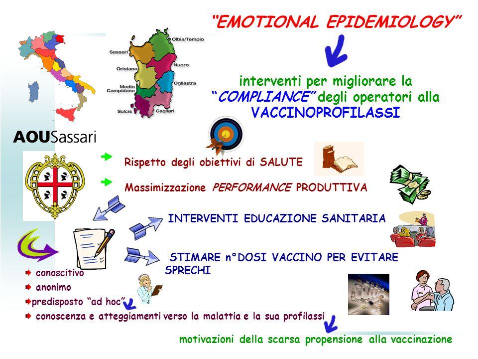EMOTIONAL EPIDEMIOLOGY