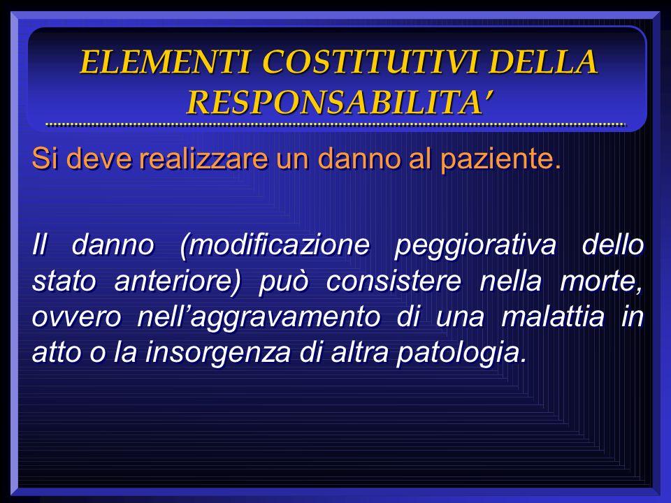 ELEMENTI COSTITUTIVI DELLA RESPONSABILITA'