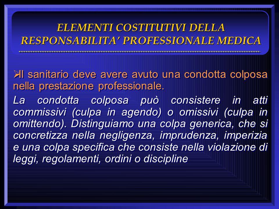 ELEMENTI COSTITUTIVI DELLA RESPONSABILITA' PROFESSIONALE MEDICA