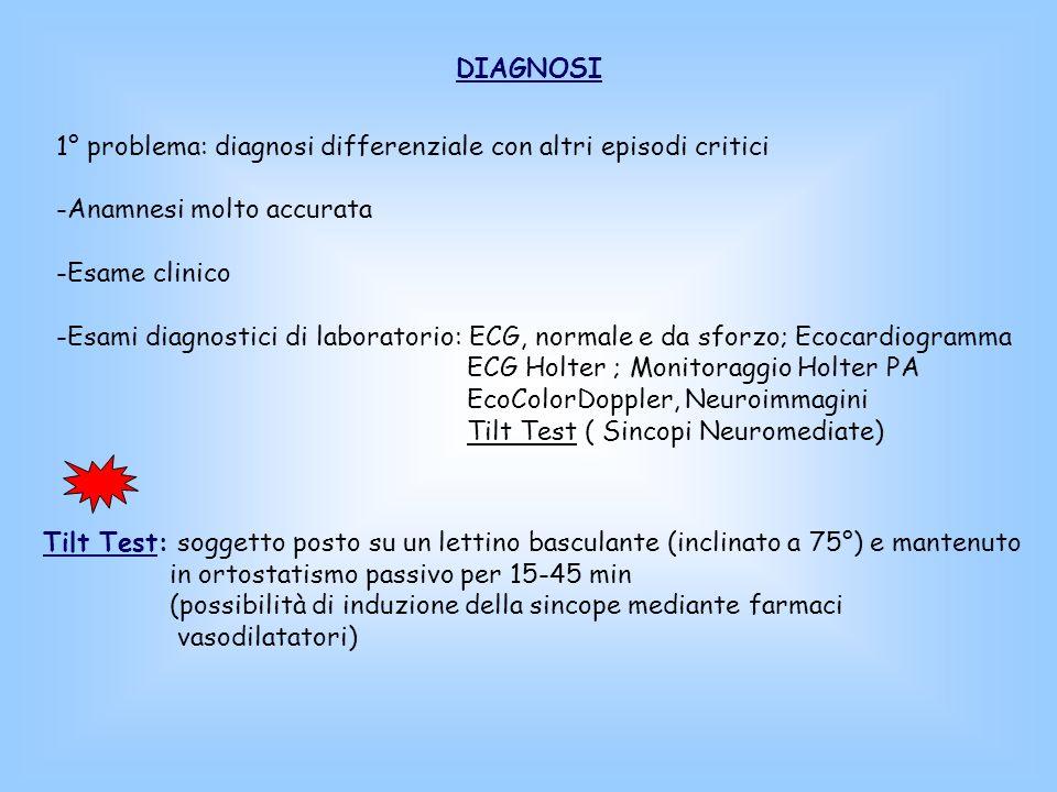 DIAGNOSI 1° problema: diagnosi differenziale con altri episodi critici. Anamnesi molto accurata. Esame clinico.