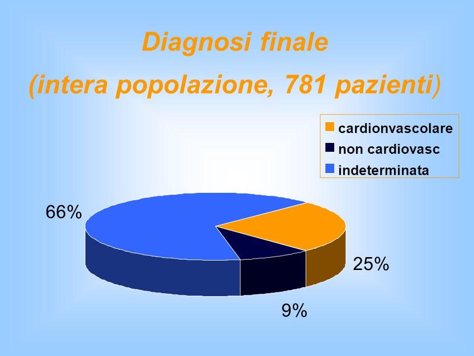 (intera popolazione, 781 pazienti )