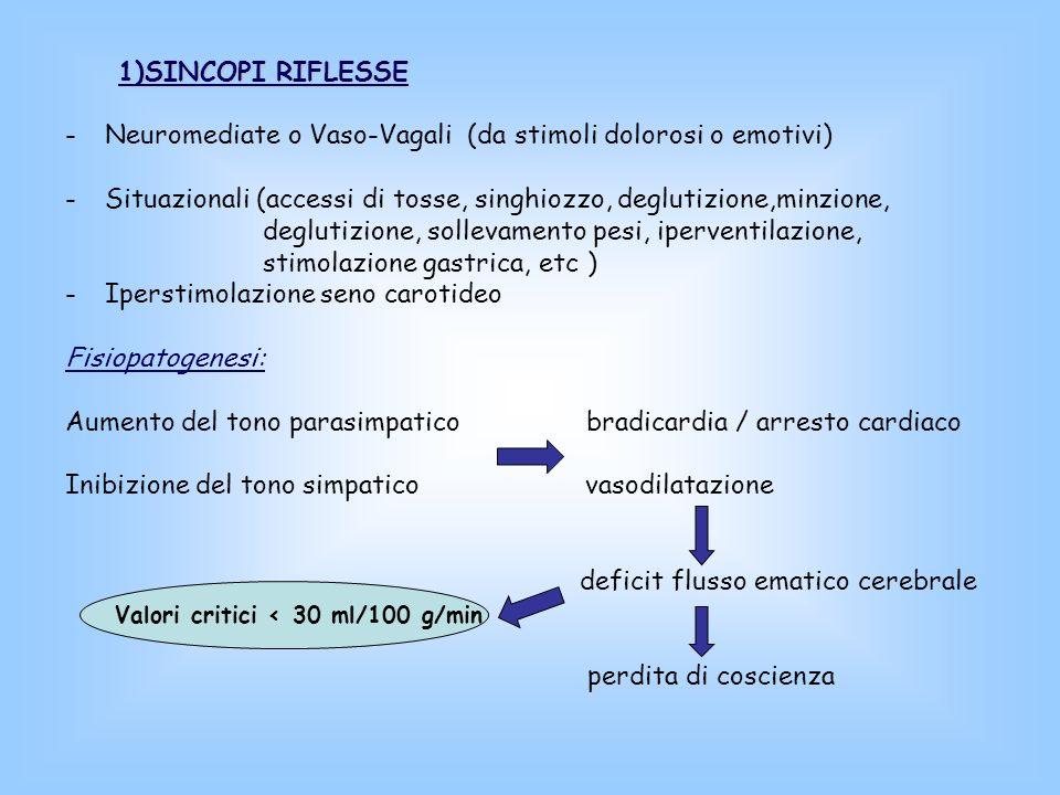 Neuromediate o Vaso-Vagali (da stimoli dolorosi o emotivi)
