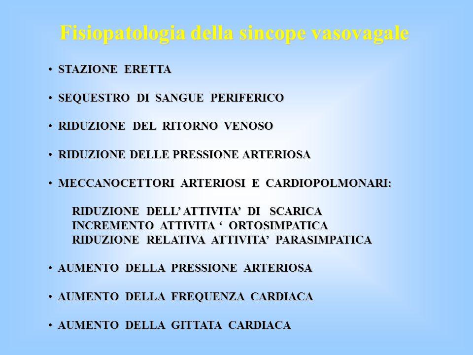 Fisiopatologia della sincope vasovagale