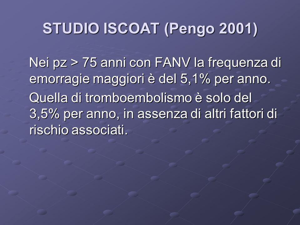 STUDIO ISCOAT (Pengo 2001) Nei pz > 75 anni con FANV la frequenza di emorragie maggiori è del 5,1% per anno.