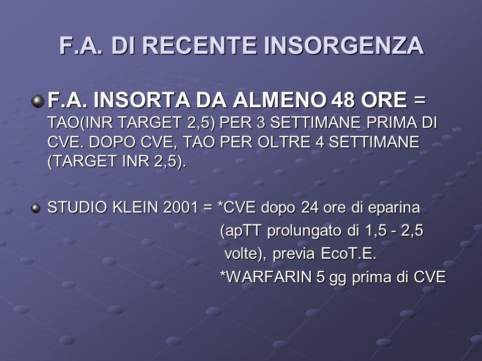 F.A. DI RECENTE INSORGENZA