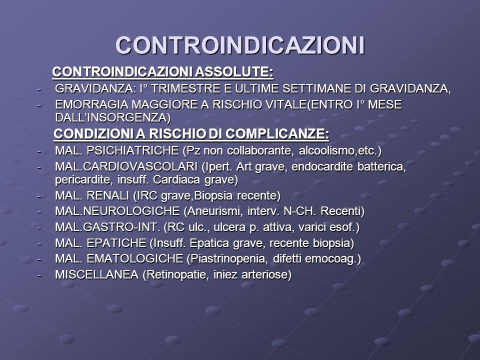 CONTROINDICAZIONI CONTROINDICAZIONI ASSOLUTE: