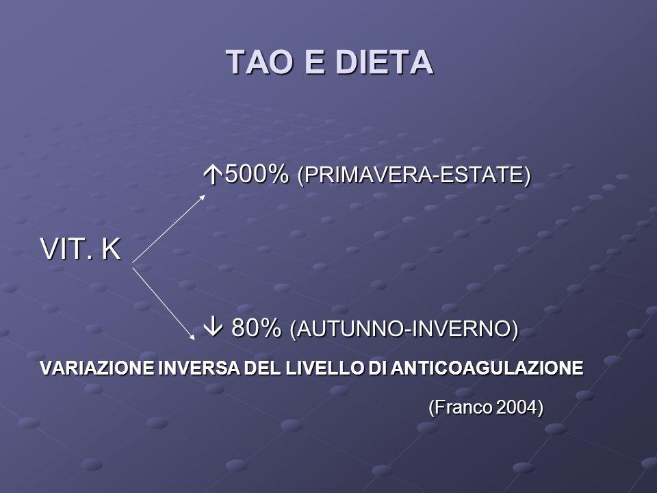 TAO E DIETA 500% (PRIMAVERA-ESTATE) VIT. K  80% (AUTUNNO-INVERNO)