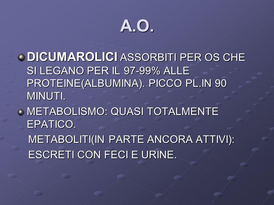 A.O. DICUMAROLICI ASSORBITI PER OS CHE SI LEGANO PER IL 97-99% ALLE PROTEINE(ALBUMINA). PICCO PL.IN 90 MINUTI.