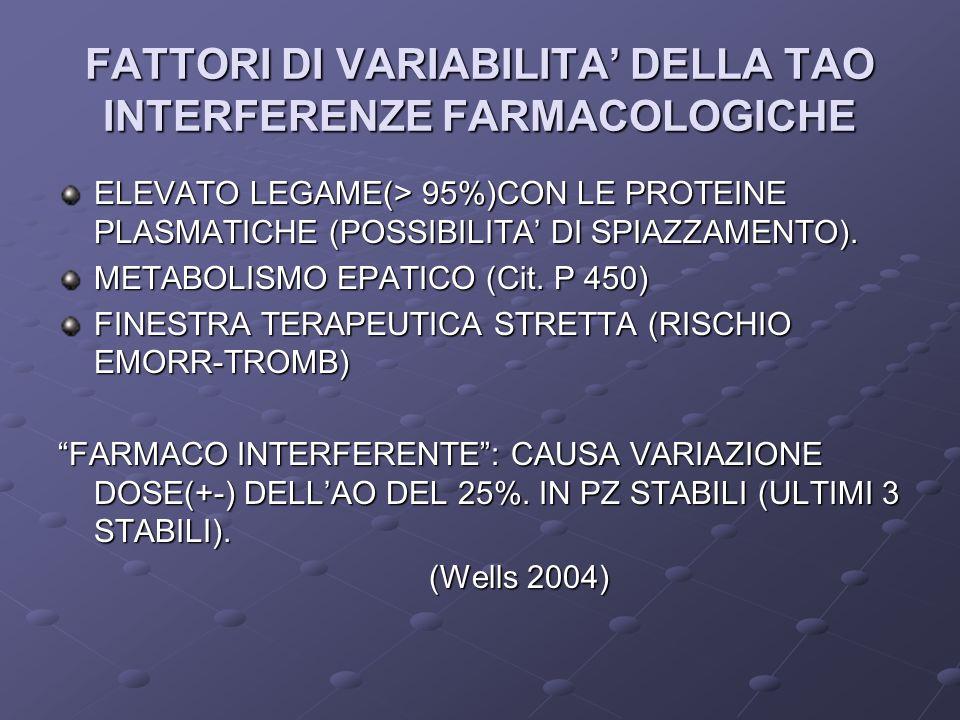 FATTORI DI VARIABILITA' DELLA TAO INTERFERENZE FARMACOLOGICHE