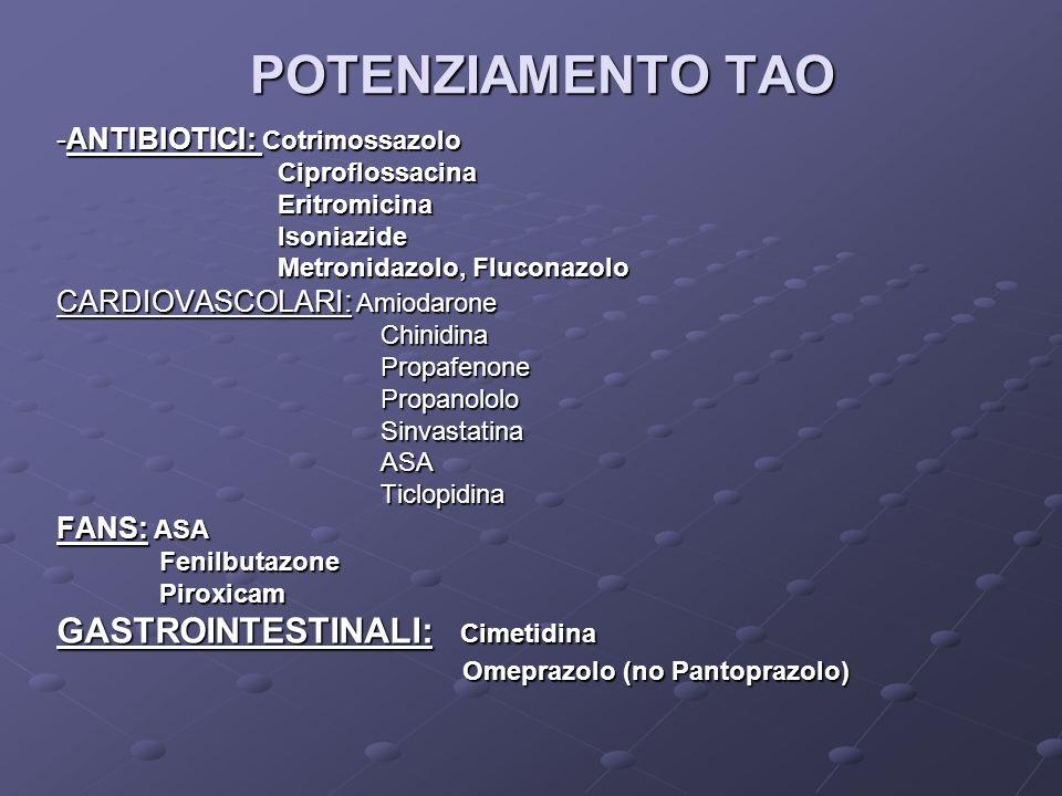 POTENZIAMENTO TAO GASTROINTESTINALI: Cimetidina