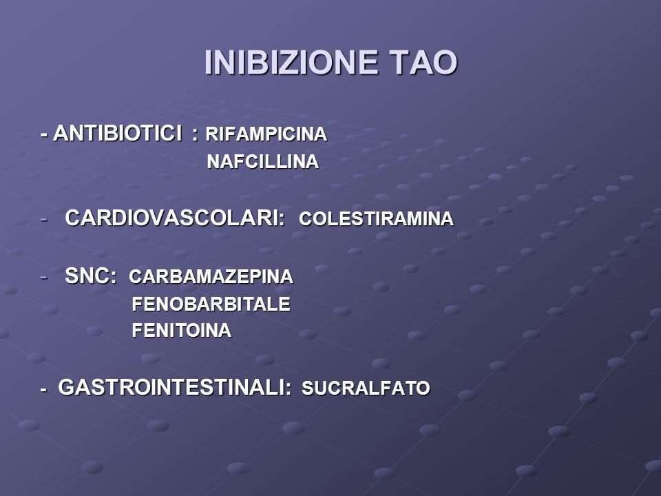INIBIZIONE TAO - ANTIBIOTICI : RIFAMPICINA