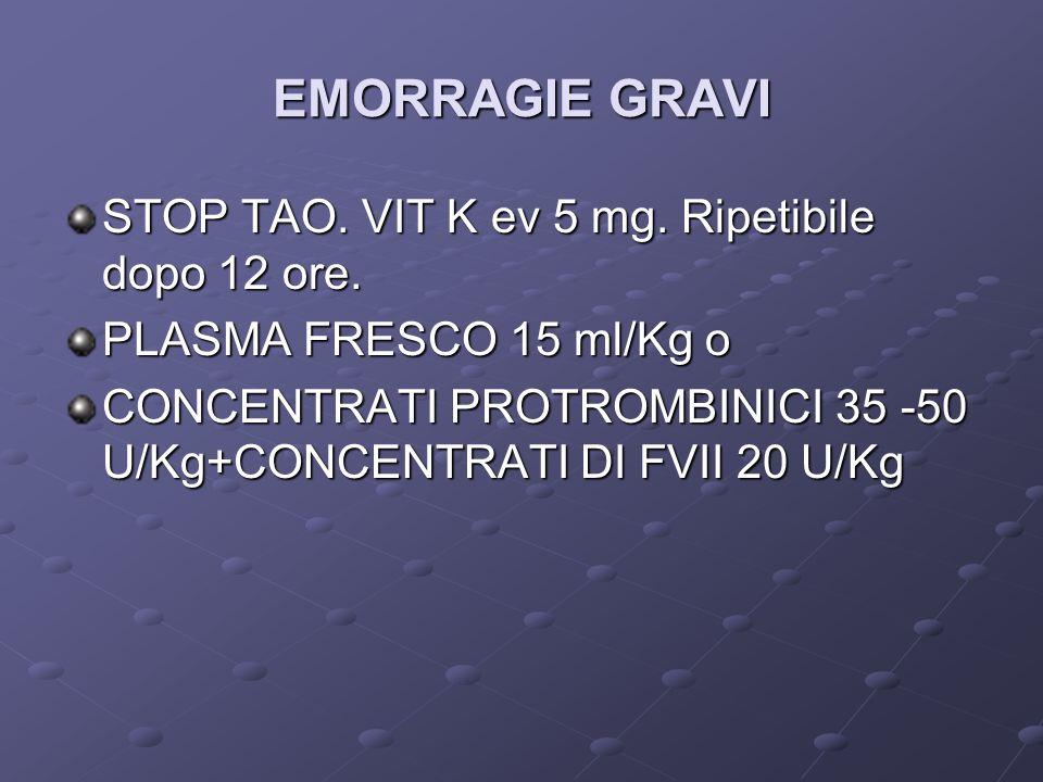 EMORRAGIE GRAVI STOP TAO. VIT K ev 5 mg. Ripetibile dopo 12 ore.