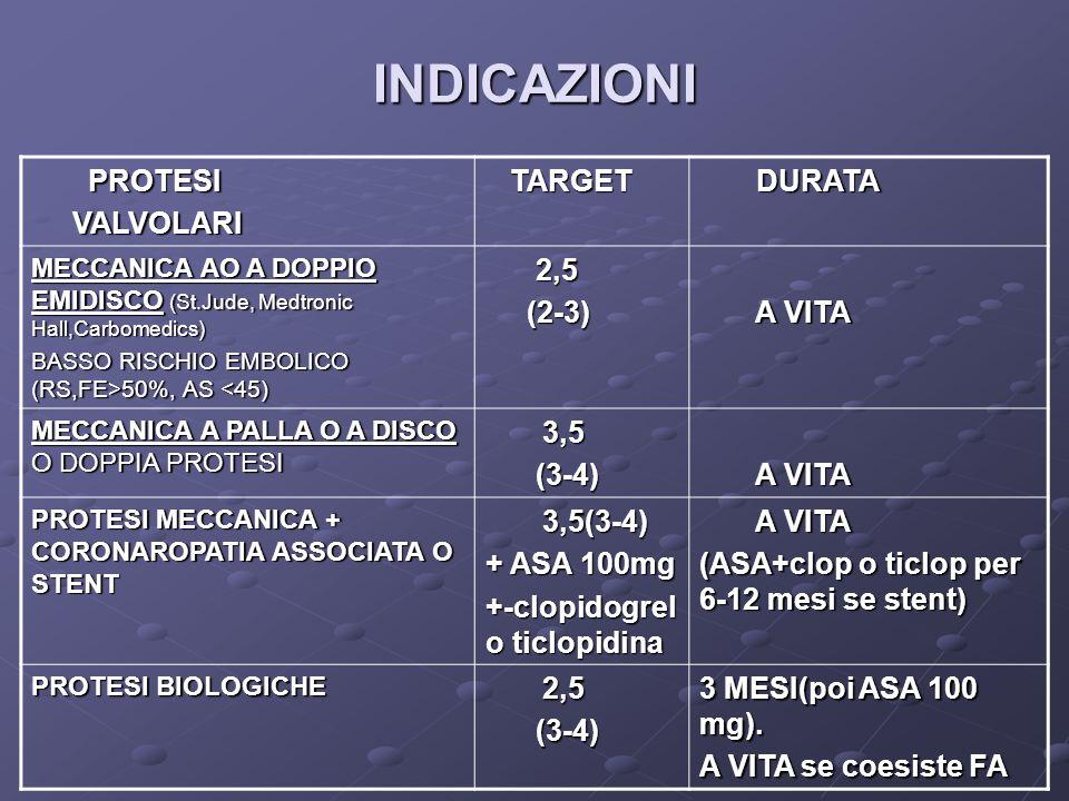 INDICAZIONI PROTESI VALVOLARI TARGET DURATA 2,5 (2-3) A VITA 3,5 (3-4)