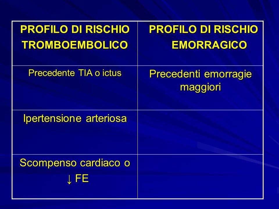 PROFILO DI RISCHIO TROMBOEMBOLICO EMORRAGICO