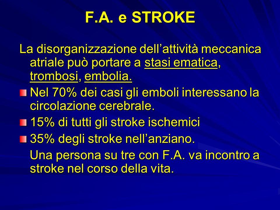 F.A. e STROKE La disorganizzazione dell'attività meccanica atriale può portare a stasi ematica, trombosi, embolia.