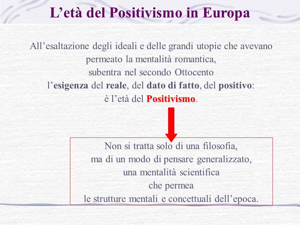 L'età del Positivismo in Europa