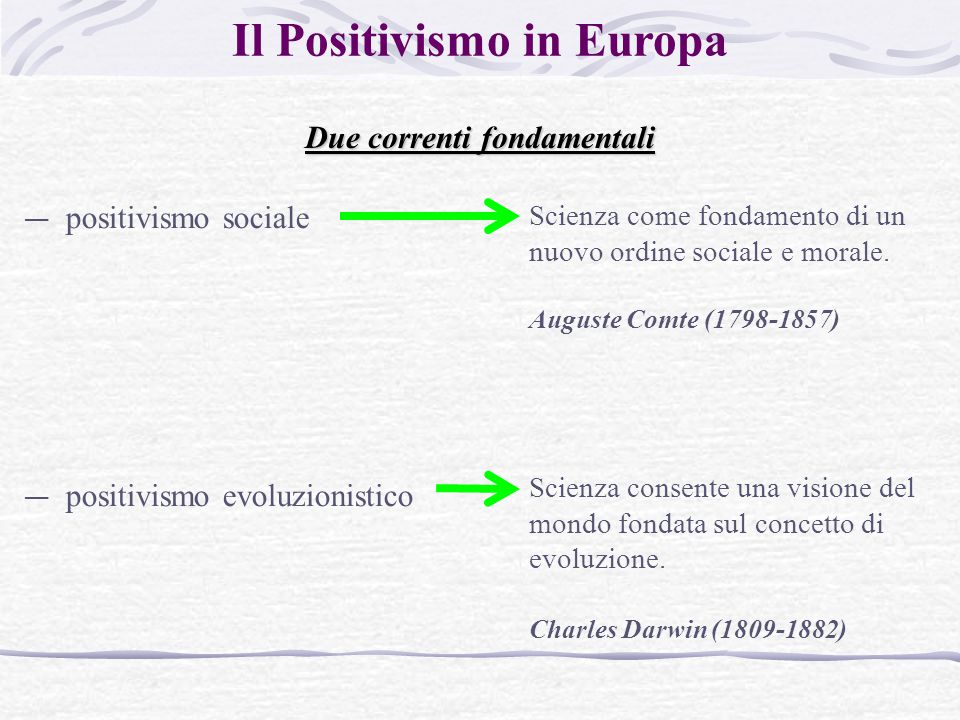 Il Positivismo in Europa Due correnti fondamentali