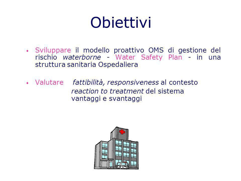 Obiettivi Sviluppare il modello proattivo OMS di gestione del rischio waterborne - Water Safety Plan - in una struttura sanitaria Ospedaliera.