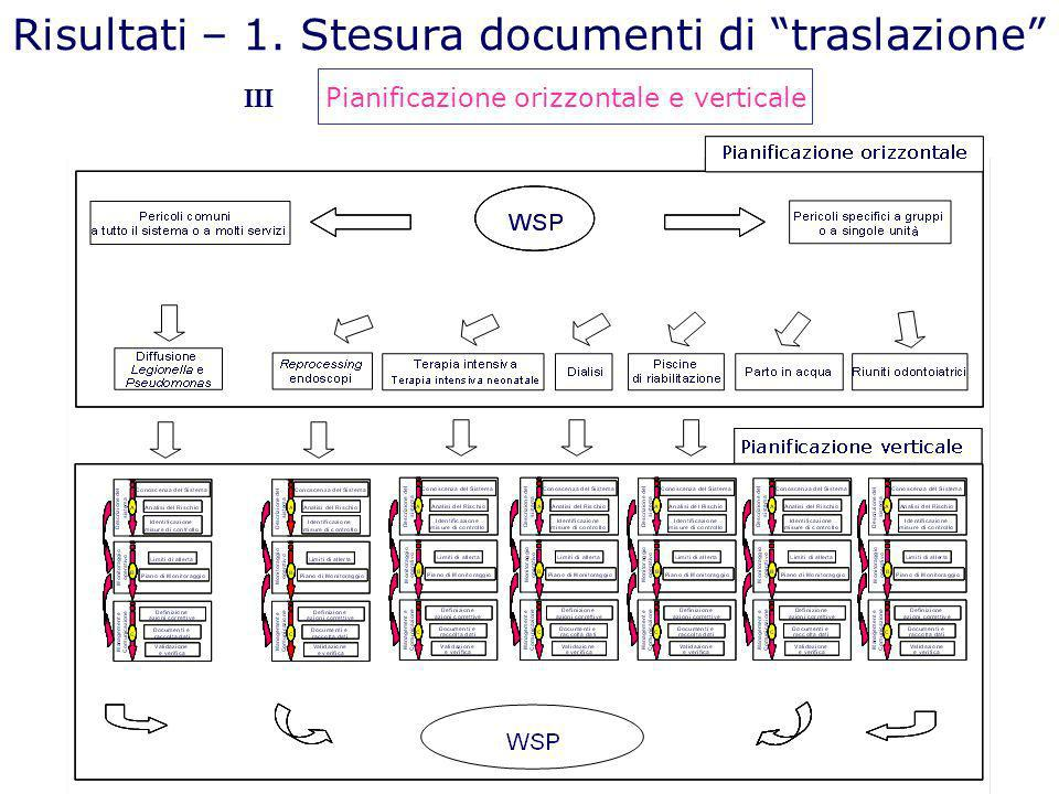 Risultati – 1. Stesura documenti di traslazione