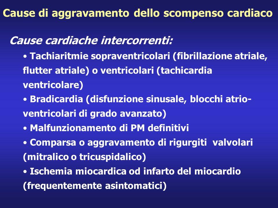 Cause di aggravamento dello scompenso cardiaco