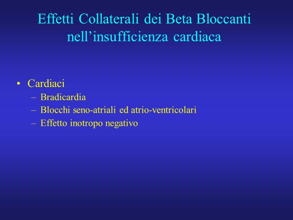 Effetti Collaterali dei Beta Bloccanti nell'insufficienza cardiaca