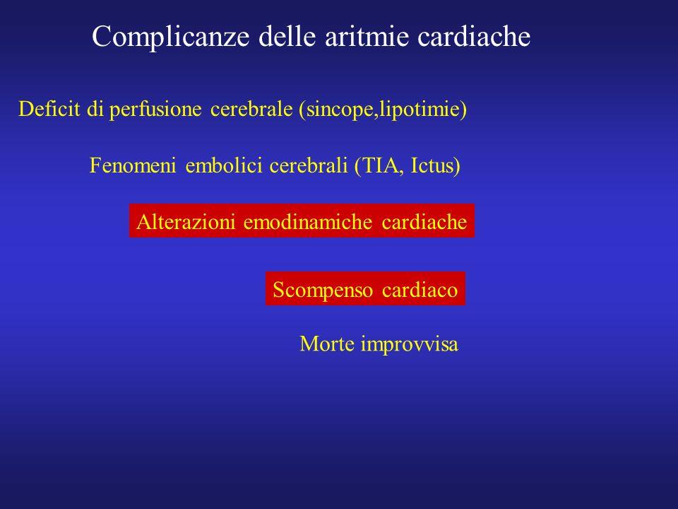 Complicanze delle aritmie cardiache