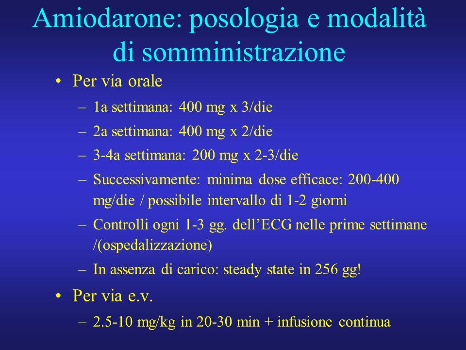 Amiodarone: posologia e modalità di somministrazione