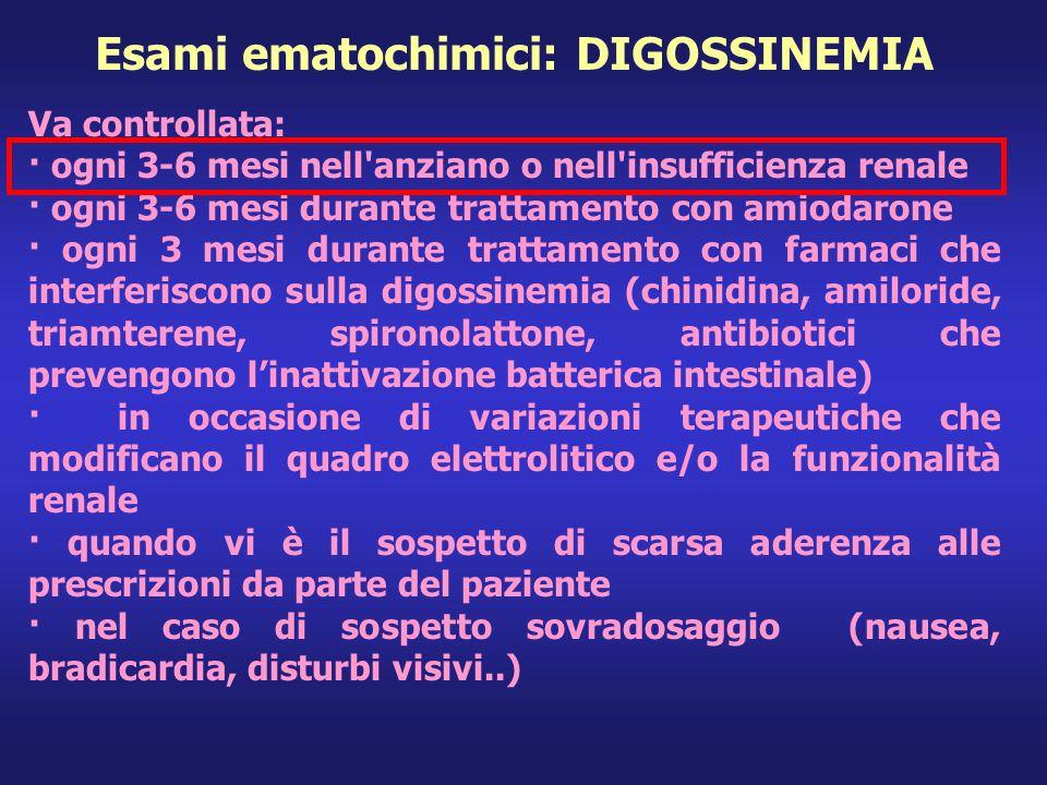 Esami ematochimici: DIGOSSINEMIA