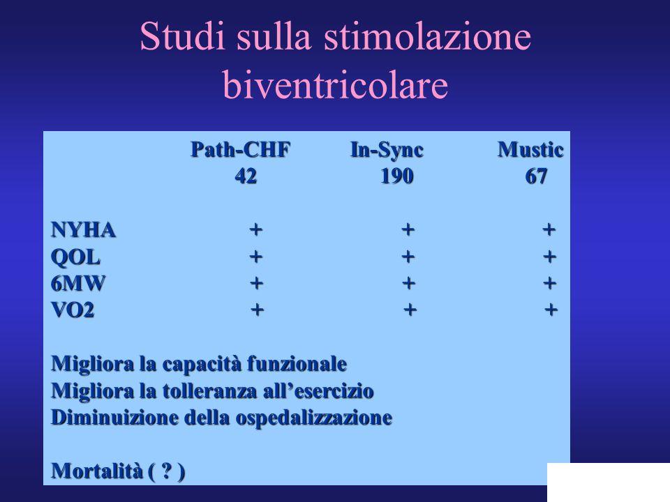 Studi sulla stimolazione biventricolare