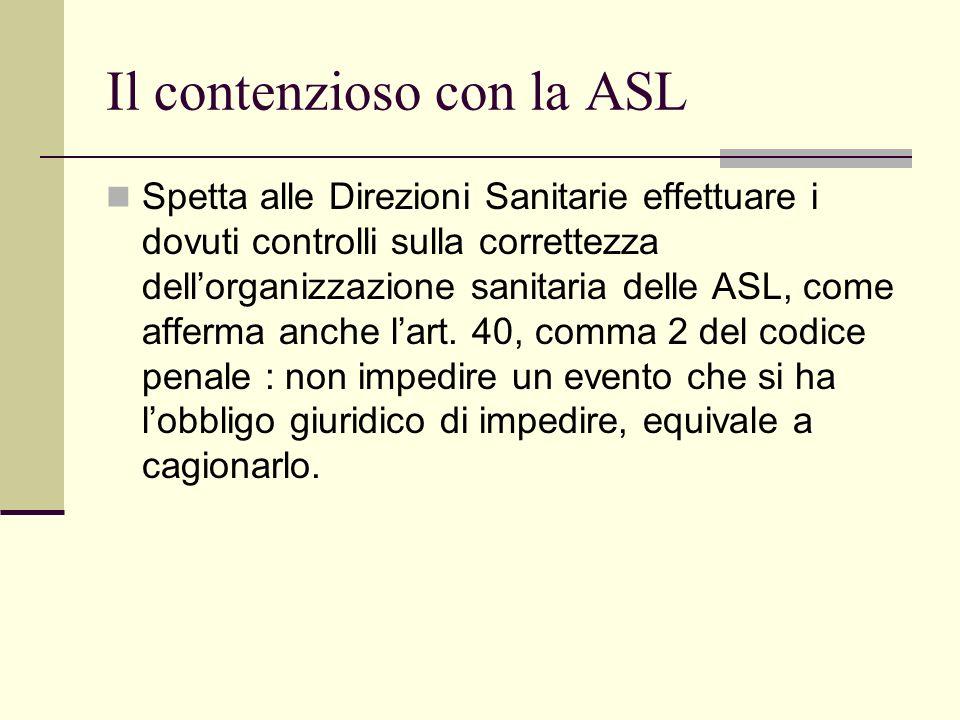 Il contenzioso con la ASL