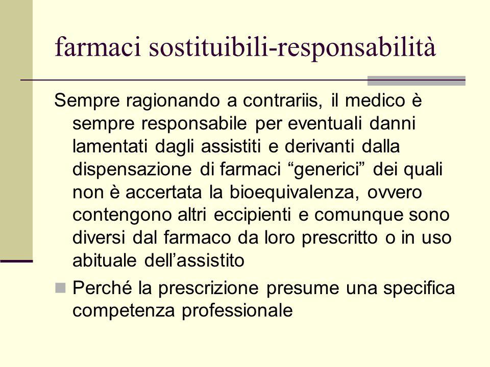 farmaci sostituibili-responsabilità