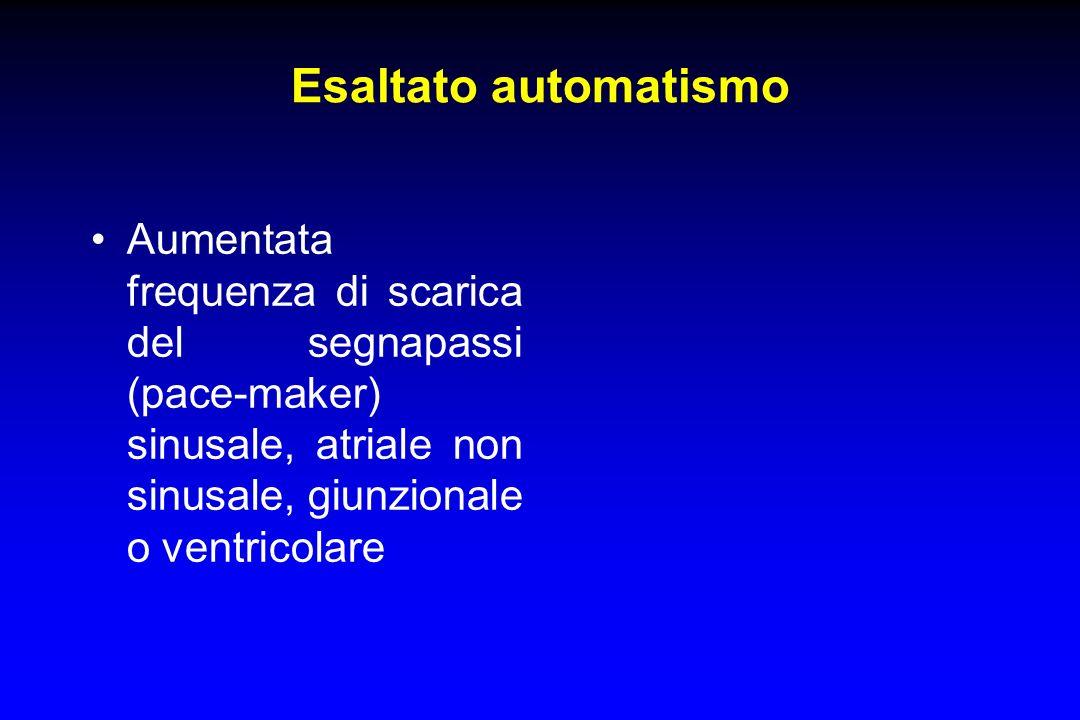 Esaltato automatismo Aumentata frequenza di scarica del segnapassi (pace-maker) sinusale, atriale non sinusale, giunzionale o ventricolare.