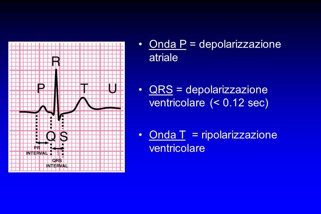Onda P = depolarizzazione atriale