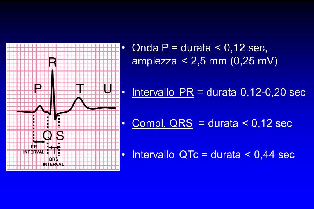 Onda P = durata < 0,12 sec, ampiezza < 2,5 mm (0,25 mV)
