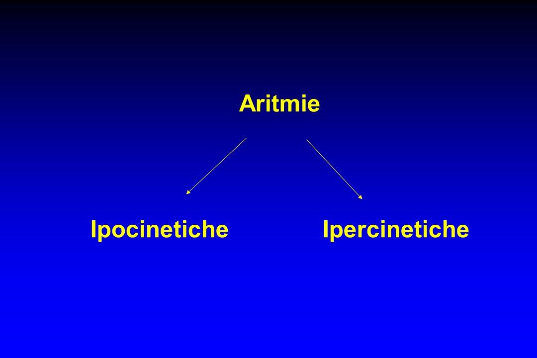 Ipocinetiche Ipercinetiche