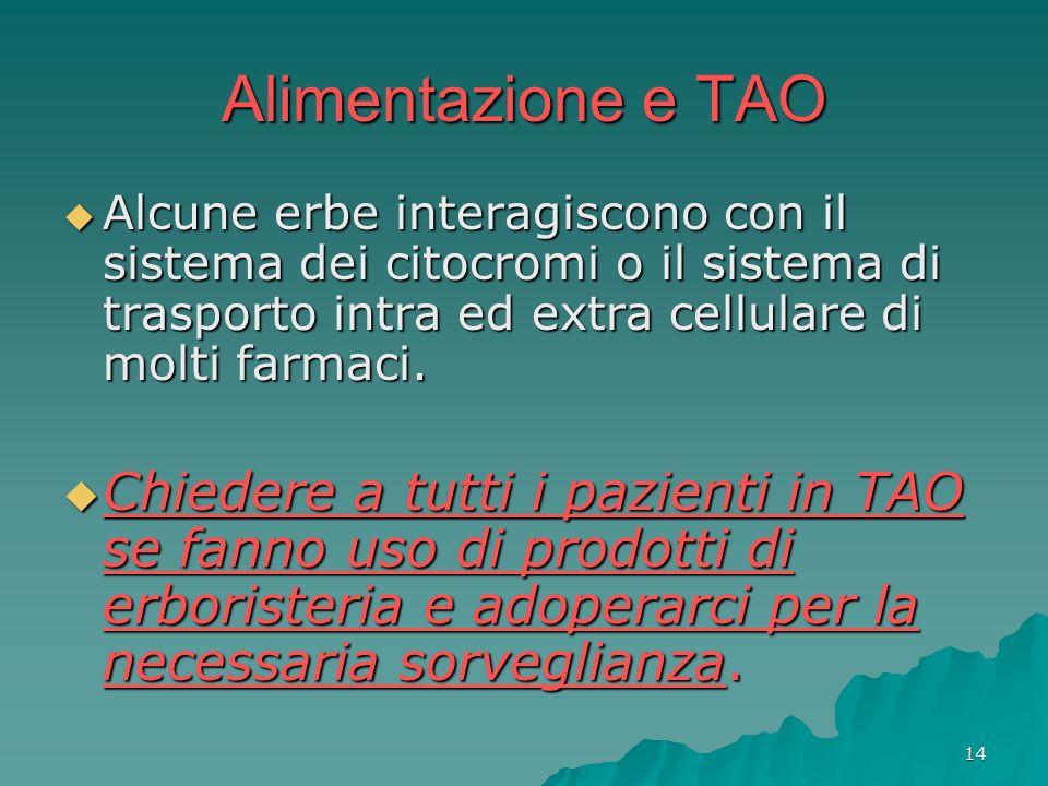 Alimentazione e TAO Alcune erbe interagiscono con il sistema dei citocromi o il sistema di trasporto intra ed extra cellulare di molti farmaci.