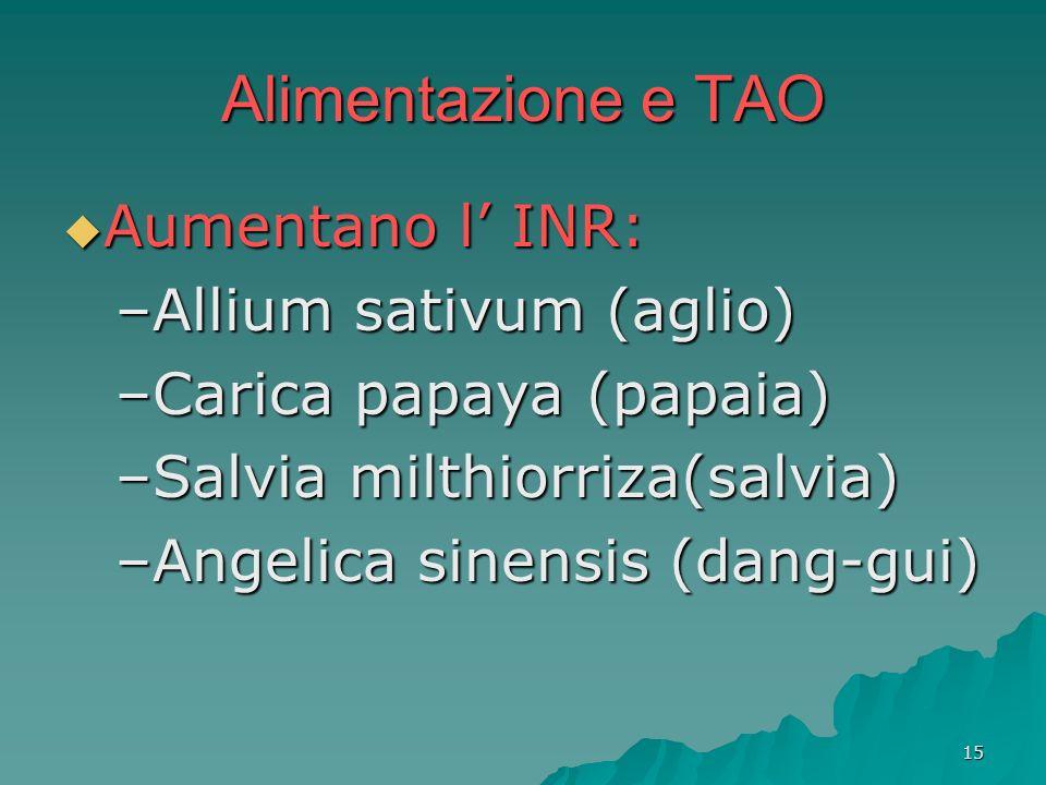 Alimentazione e TAO Aumentano l' INR: Allium sativum (aglio)