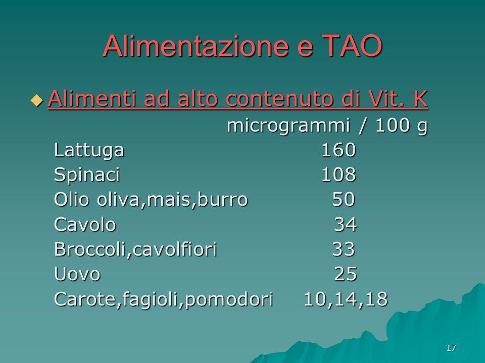 Alimentazione e TAO Alimenti ad alto contenuto di Vit. K