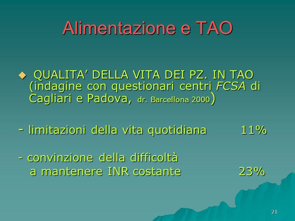 Alimentazione e TAO QUALITA' DELLA VITA DEI PZ. IN TAO (indagine con questionari centri FCSA di Cagliari e Padova, dr. Barcellona 2000)