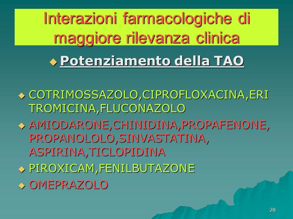 Interazioni farmacologiche di maggiore rilevanza clinica