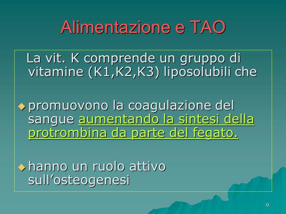 Alimentazione e TAO La vit. K comprende un gruppo di vitamine (K1,K2,K3) liposolubili che.