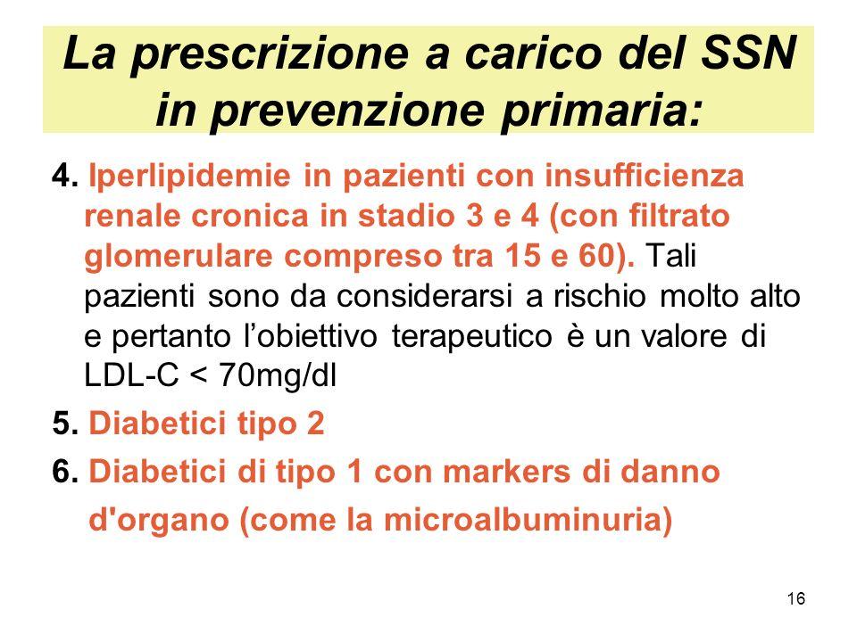 La prescrizione a carico del SSN in prevenzione primaria: